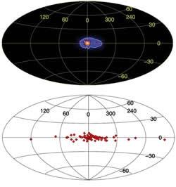 En haut, la même carte de répartition de l'antimatière, obtenue en 2007, montrant l'asymétrie. En bas, la répartition des systèmes binaires de faible masse.