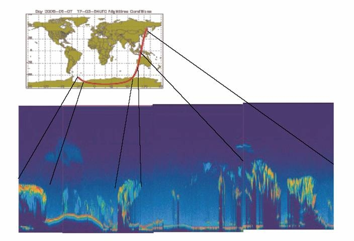 Vertical atmospheric profile over Antarctica obtained from Calipso's lidar (June 2006). Crédits : CNES.