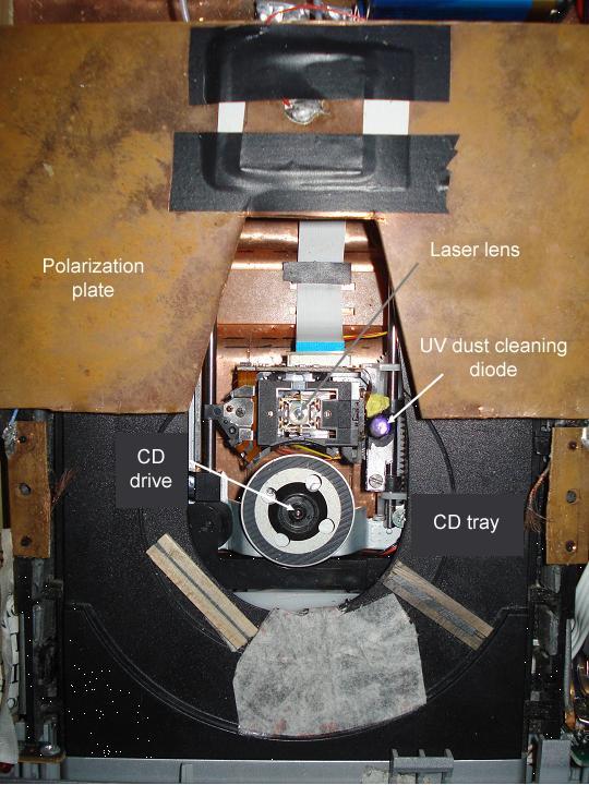 Philippe Hébert's device. Credits: CNES.